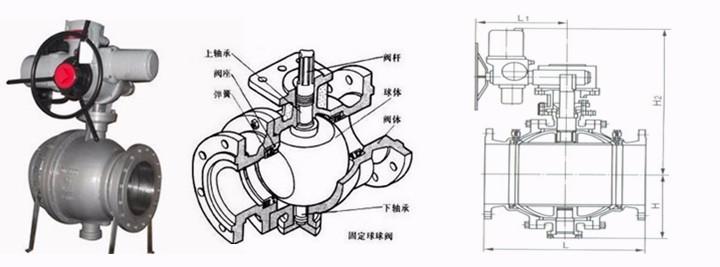 菏泽开关切断阀电动切断阀arc1000最便宜防腐液位计控制工作原理图片